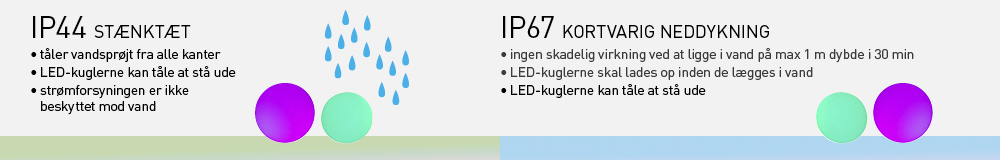 IP-koder på LED-lamper